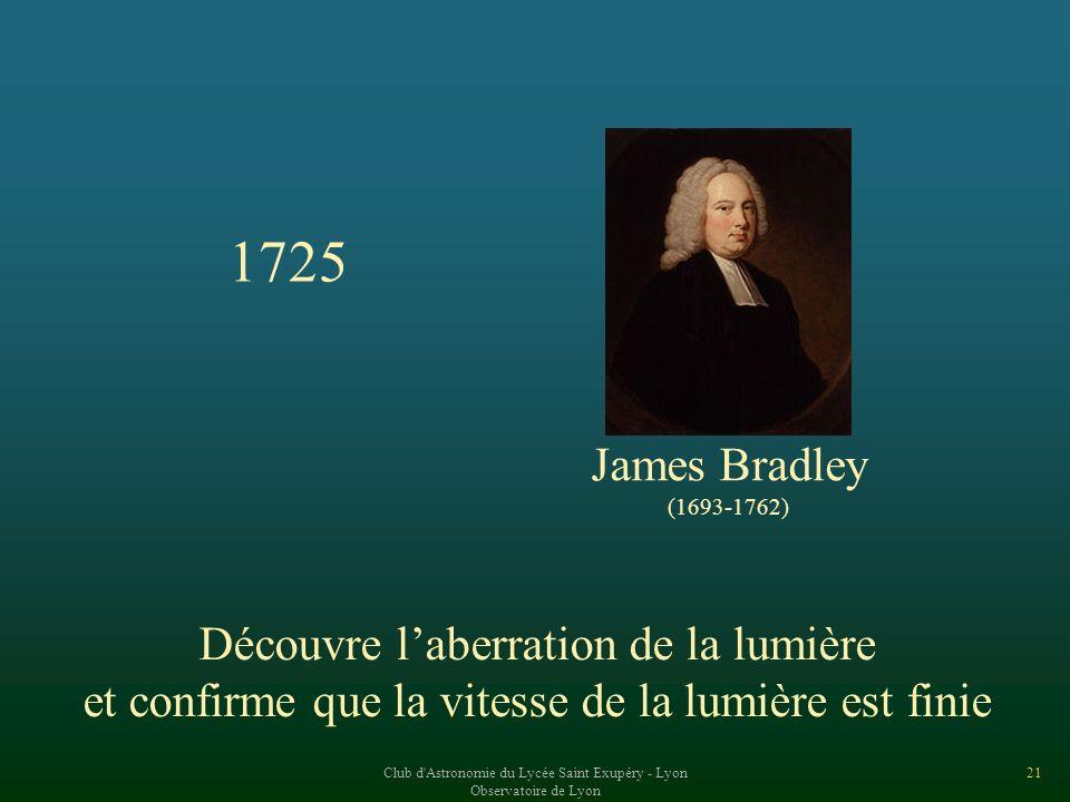 1725 James Bradley Découvre l'aberration de la lumière
