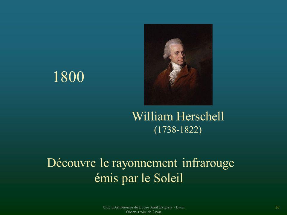 1800 William Herschell Découvre le rayonnement infrarouge