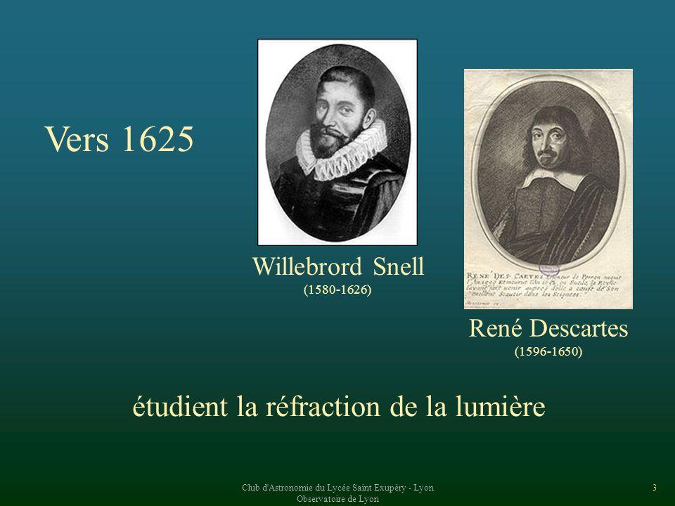 Vers 1625 étudient la réfraction de la lumière Willebrord Snell