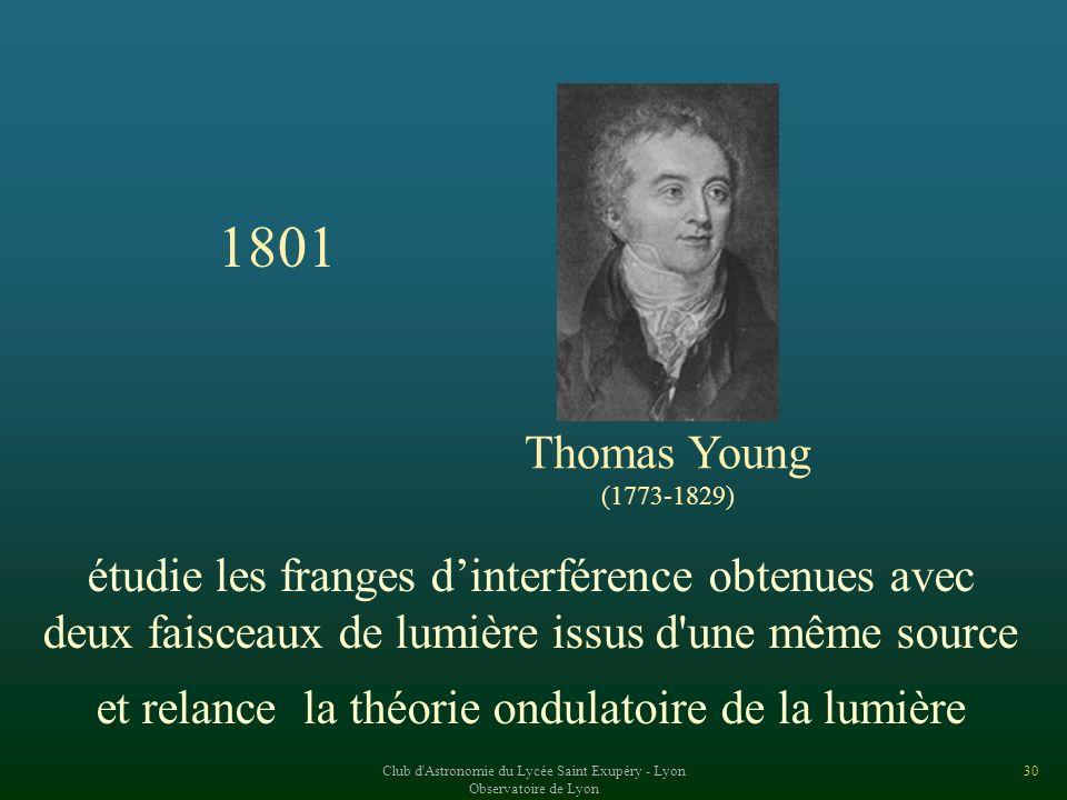 1801 Thomas Young étudie les franges d'interférence obtenues avec
