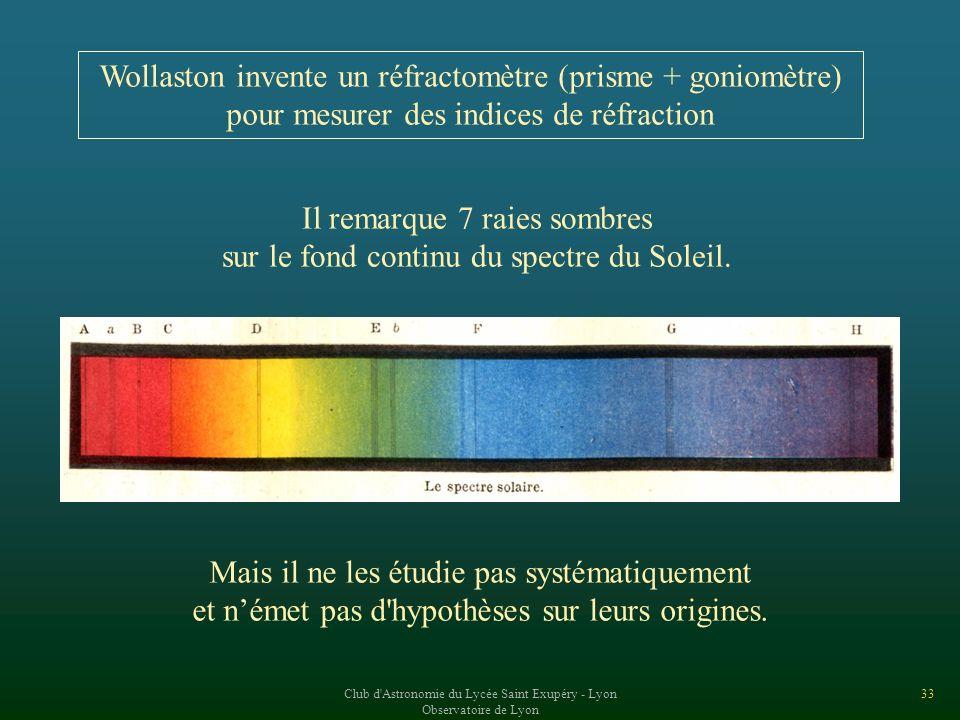 Wollaston invente un réfractomètre (prisme + goniomètre)