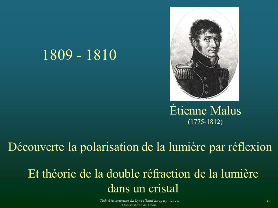 1809 - 1810 Étienne Malus. (1775-1812) Découverte la polarisation de la lumière par réflexion. Et théorie de la double réfraction de la lumière.
