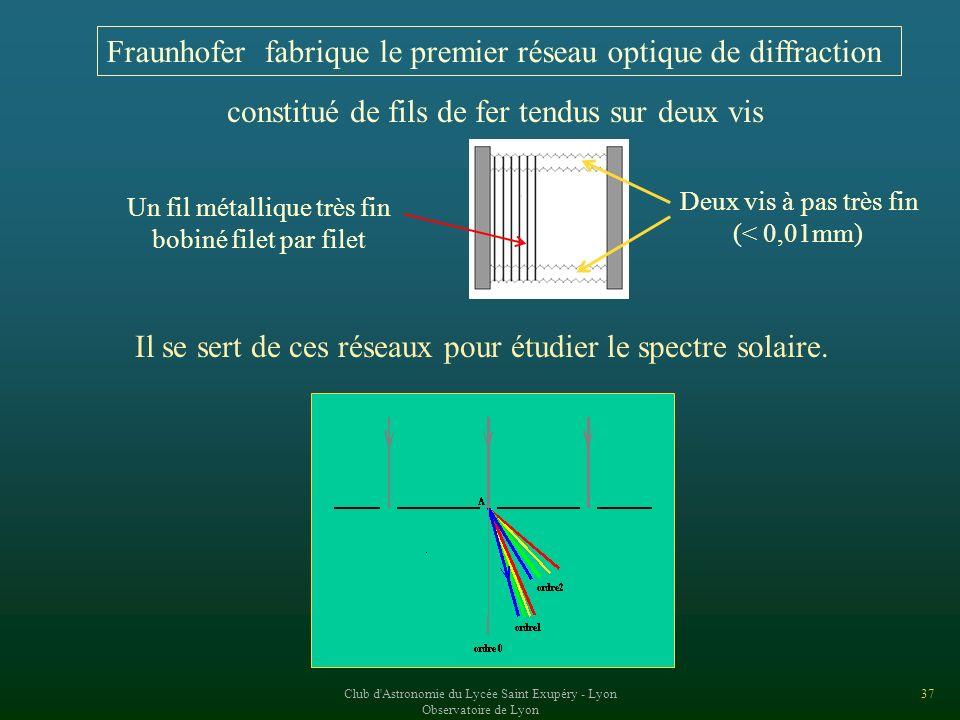 Fraunhofer fabrique le premier réseau optique de diffraction