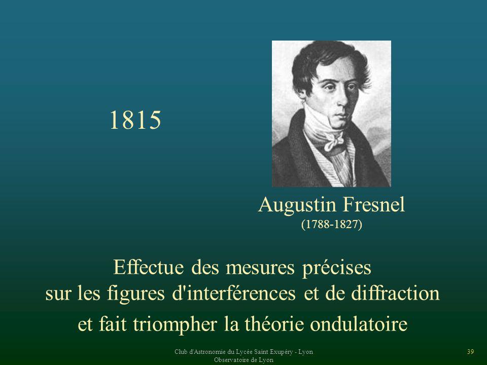 1815 Augustin Fresnel Effectue des mesures précises