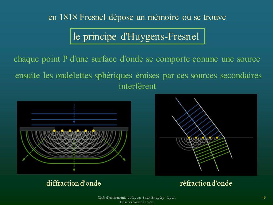 le principe d Huygens-Fresnel