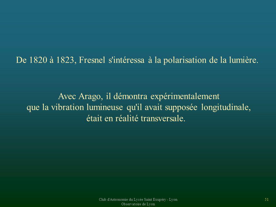 De 1820 à 1823, Fresnel s intéressa à la polarisation de la lumière.