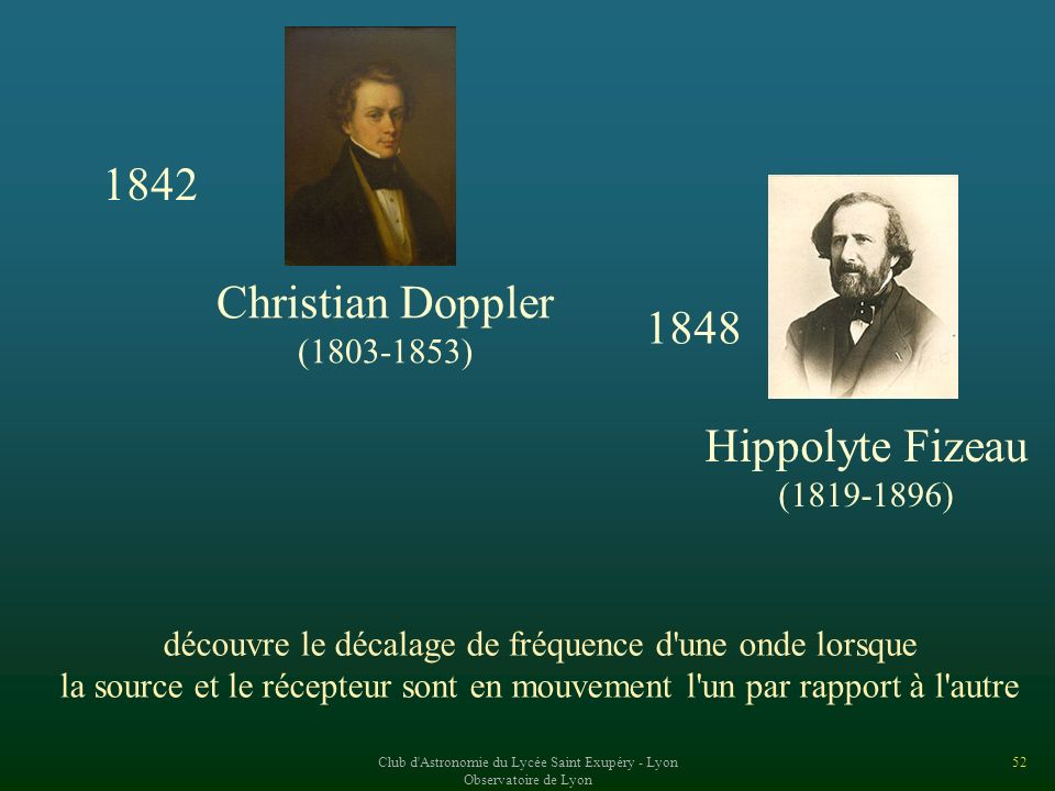1842 Christian Doppler 1848 Hippolyte Fizeau (1803-1853) (1819-1896)