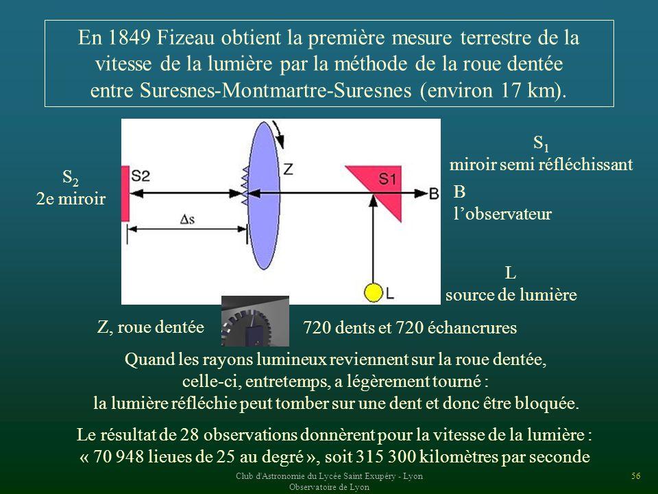 entre Suresnes-Montmartre-Suresnes (environ 17 km).