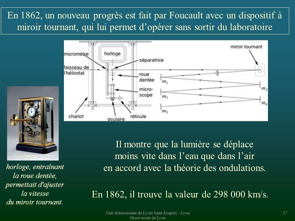 En 1862, un nouveau progrès est fait par Foucault avec un dispositif à