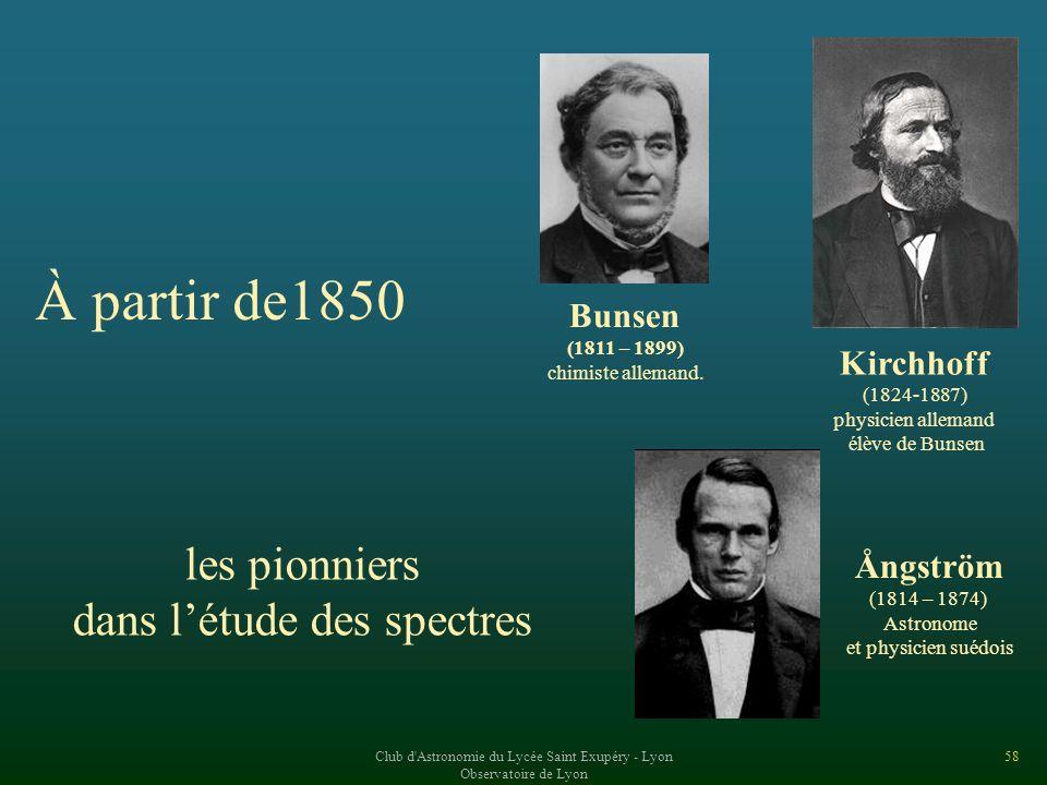 À partir de1850 les pionniers dans l'étude des spectres Bunsen