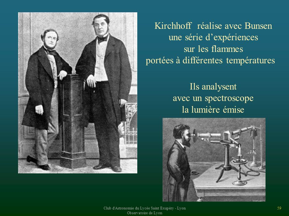 Kirchhoff réalise avec Bunsen une série d'expériences sur les flammes