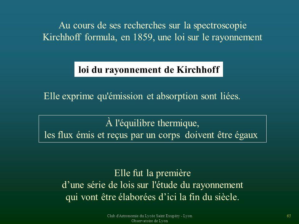 loi du rayonnement de Kirchhoff