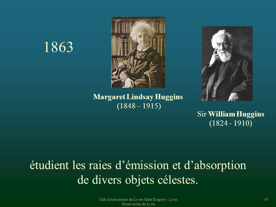 Margaret Lindsay Huggins