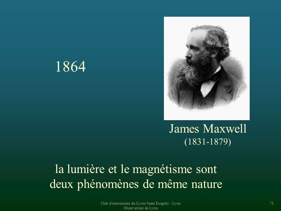 1864 James Maxwell. (1831-1879) la lumière et le magnétisme sont deux phénomènes de même nature.
