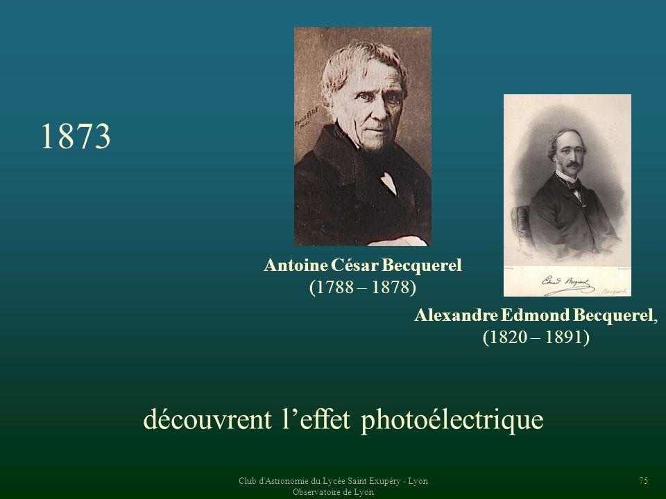 1873 découvrent l'effet photoélectrique Antoine César Becquerel