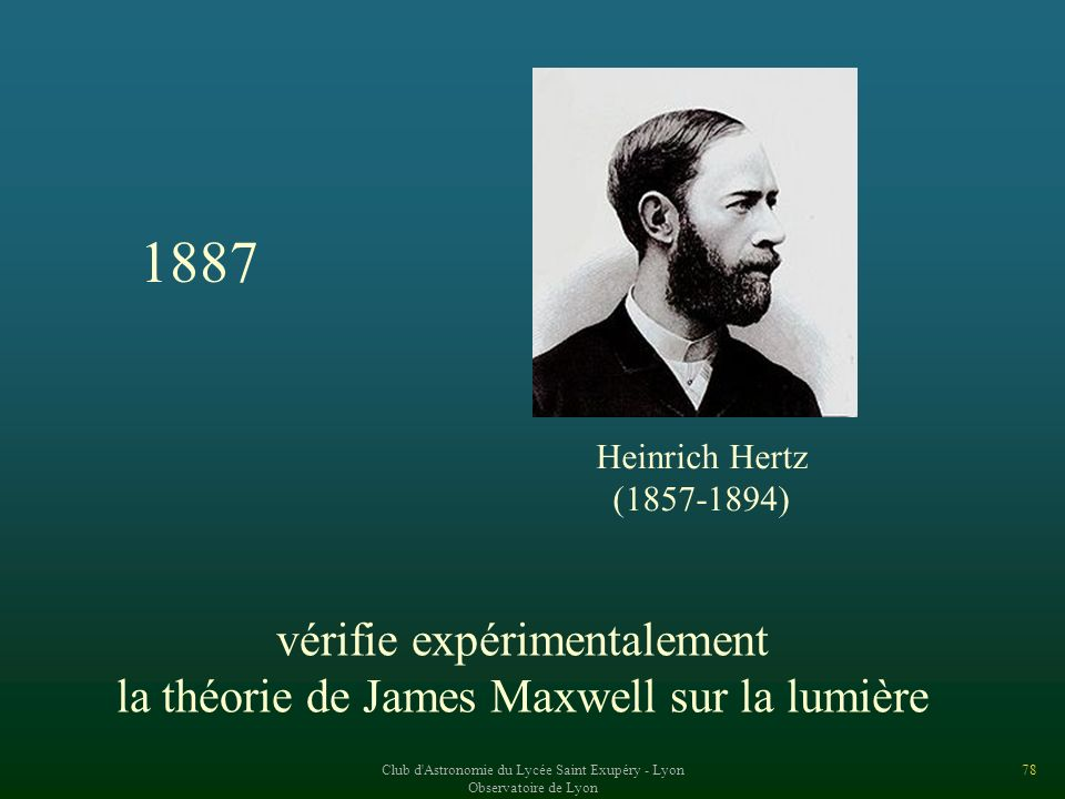 1887 vérifie expérimentalement