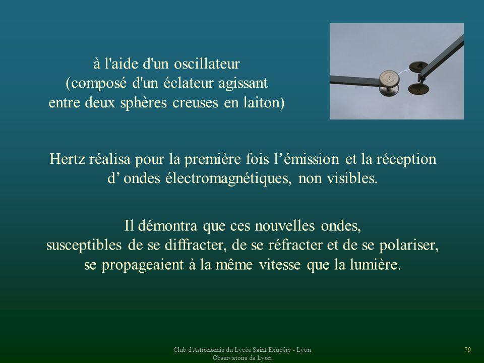 à l aide d un oscillateur (composé d un éclateur agissant