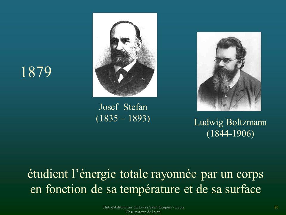 1879 étudient l'énergie totale rayonnée par un corps