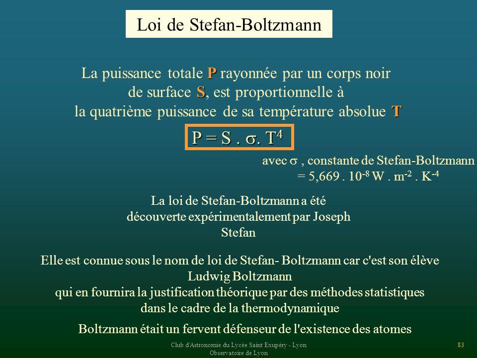 Loi de Stefan-Boltzmann