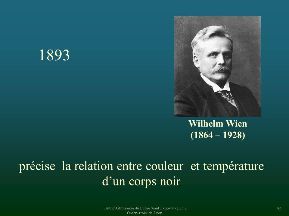 1893 précise la relation entre couleur et température d'un corps noir