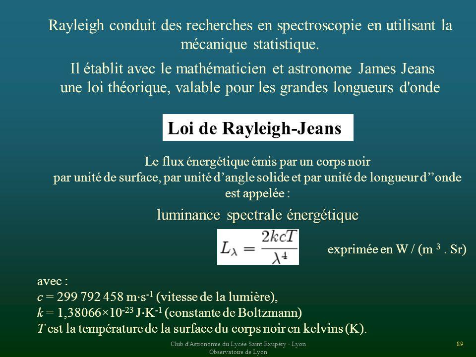 Rayleigh conduit des recherches en spectroscopie en utilisant la mécanique statistique.