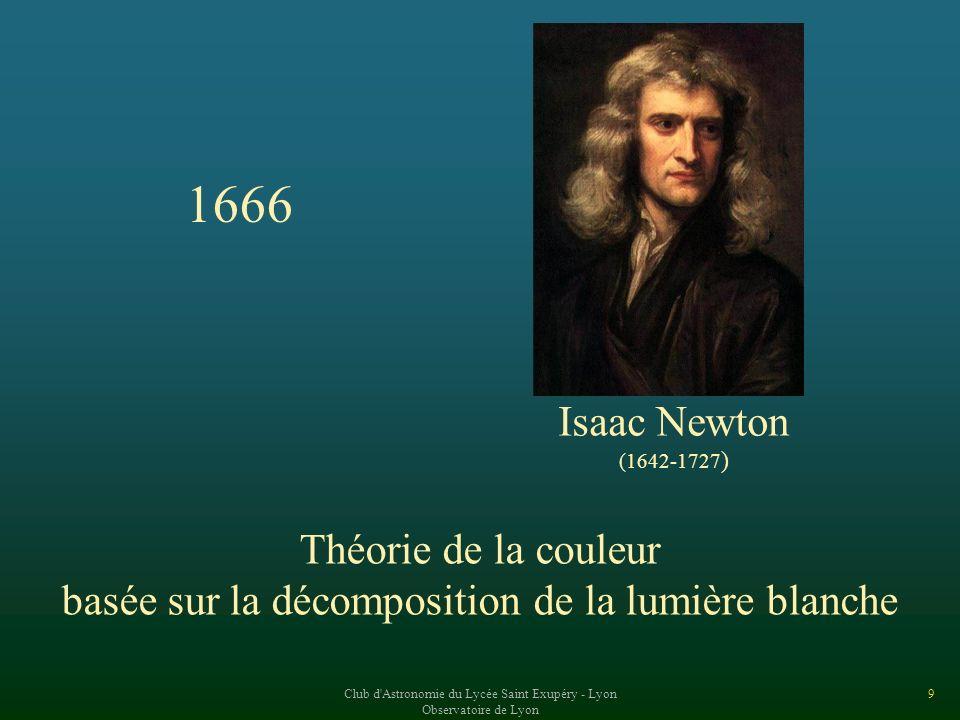 1666 Isaac Newton Théorie de la couleur