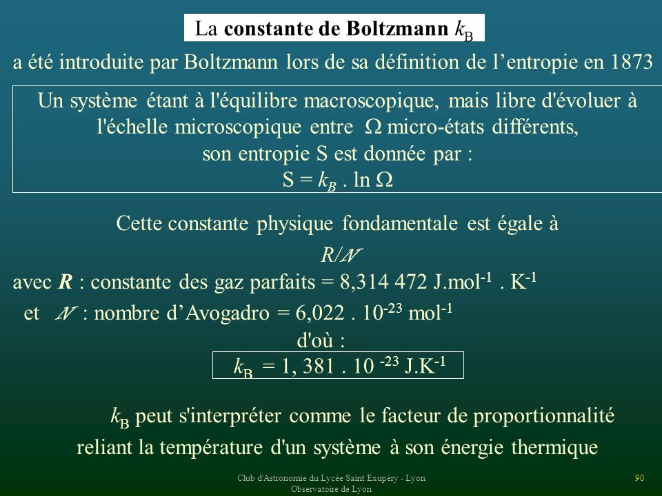 La constante de Boltzmann kB