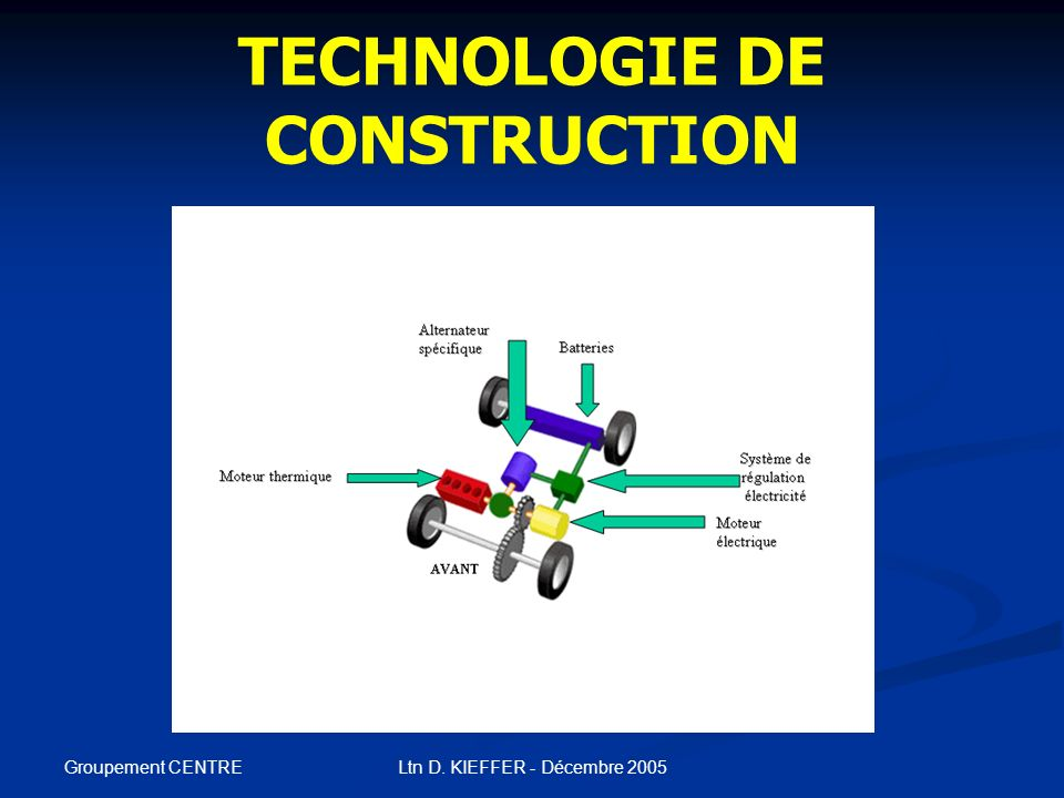TECHNOLOGIE DE CONSTRUCTION