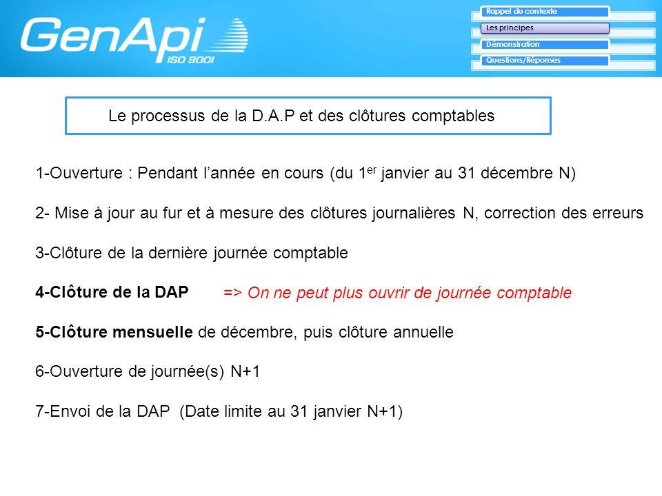 Le processus de la D.A.P et des clôtures comptables