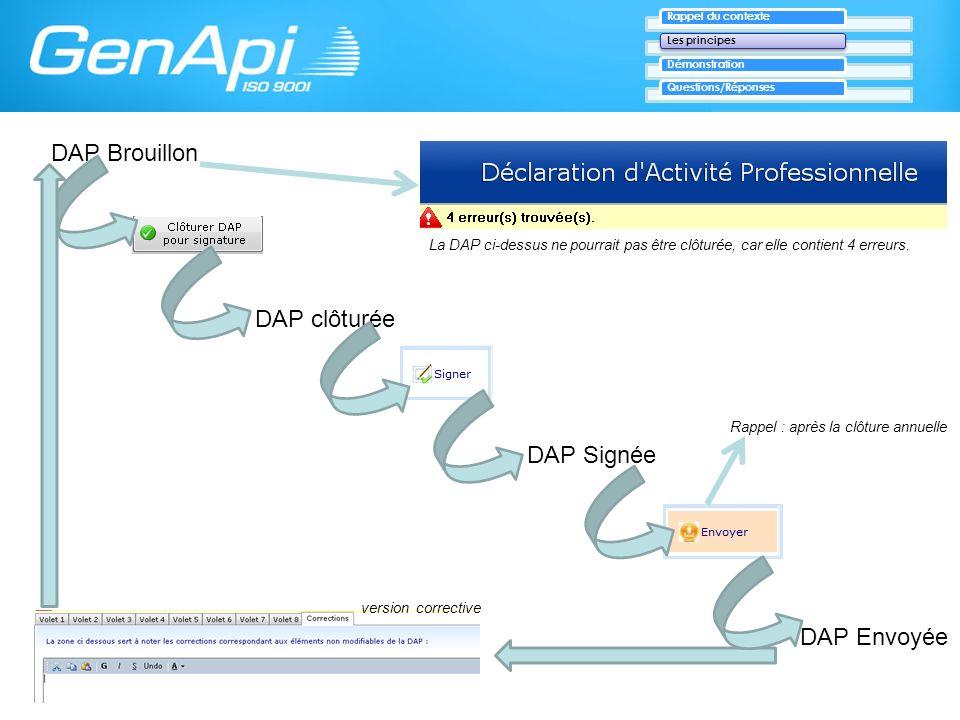DAP Brouillon DAP clôturée DAP Signée DAP Envoyée 7