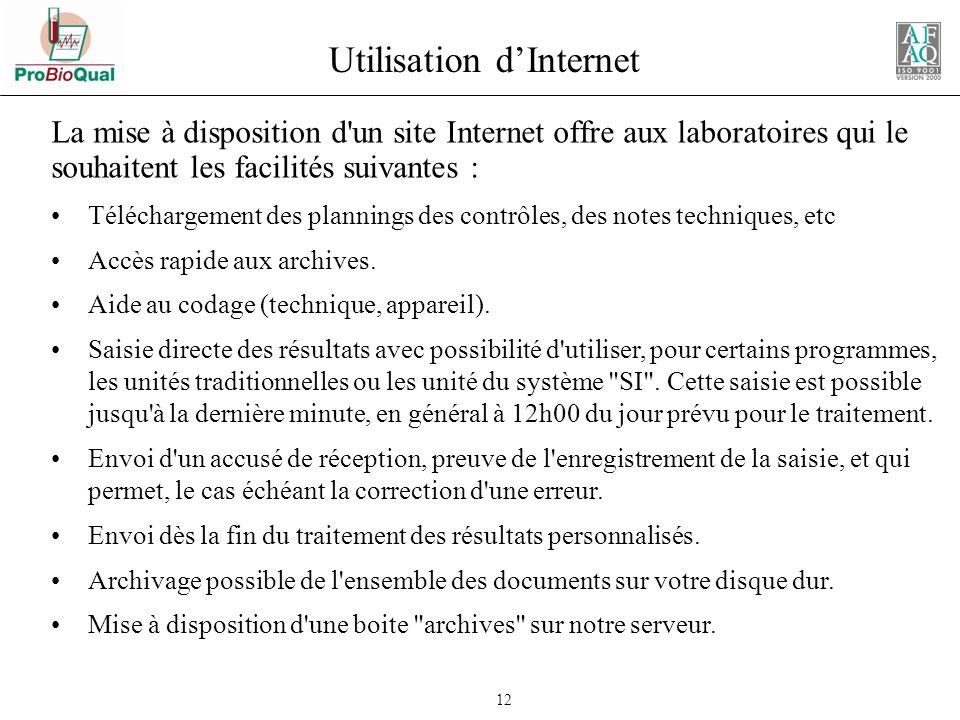Utilisation d'Internet