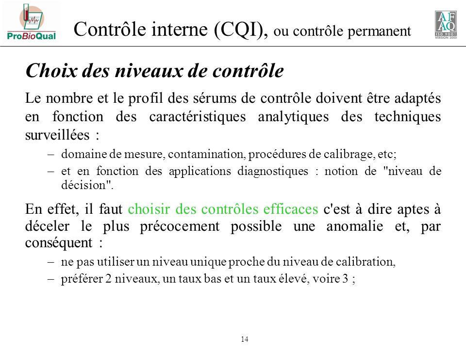 Contrôle interne (CQI), ou contrôle permanent