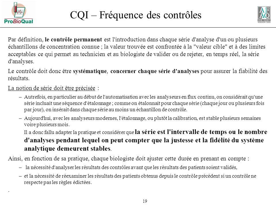 CQI – Fréquence des contrôles