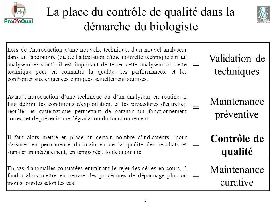 La place du contrôle de qualité dans la démarche du biologiste
