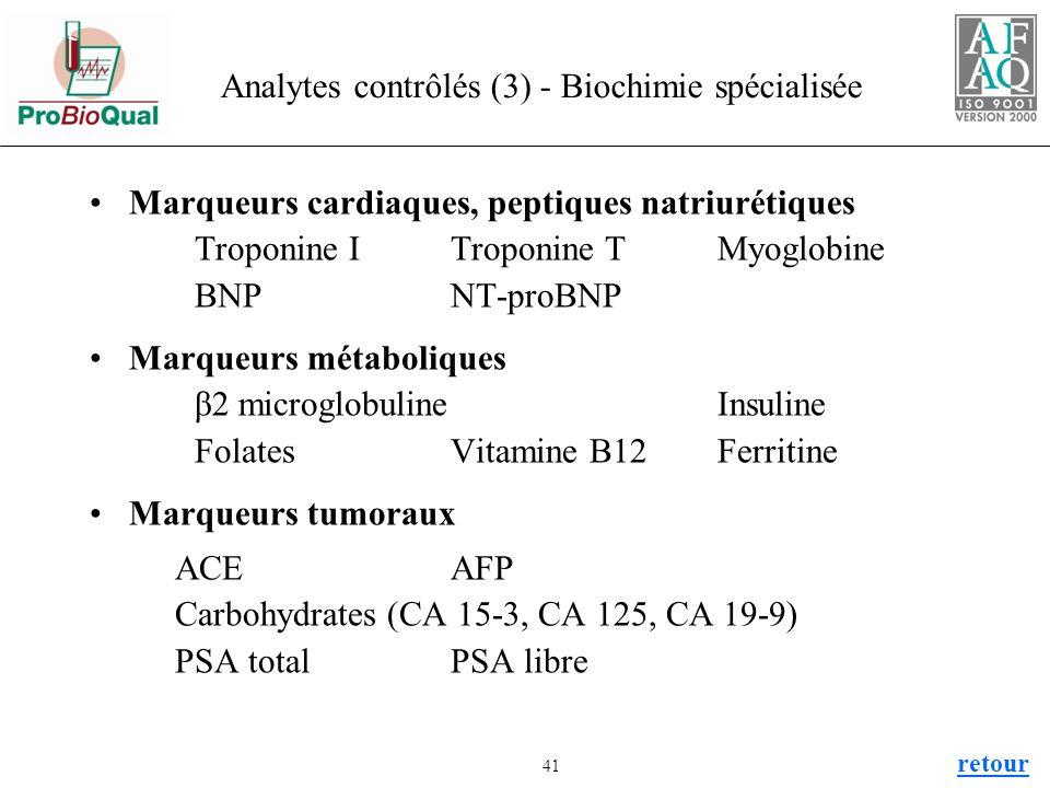 Analytes contrôlés (3) - Biochimie spécialisée
