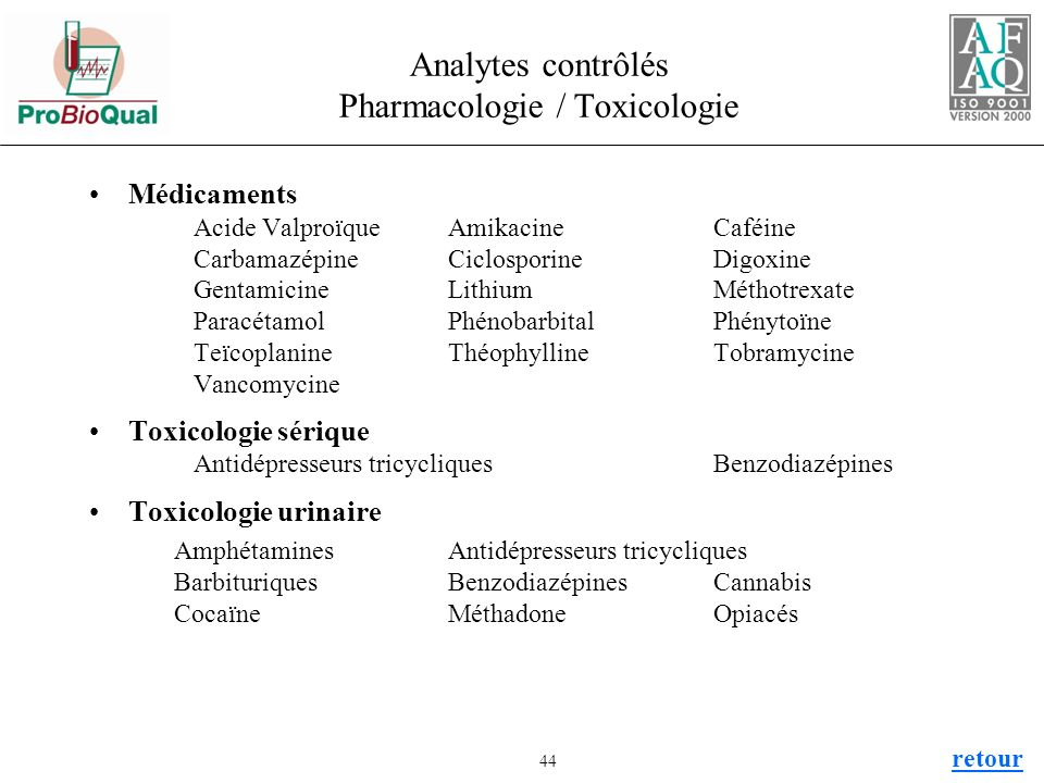 Analytes contrôlés Pharmacologie / Toxicologie