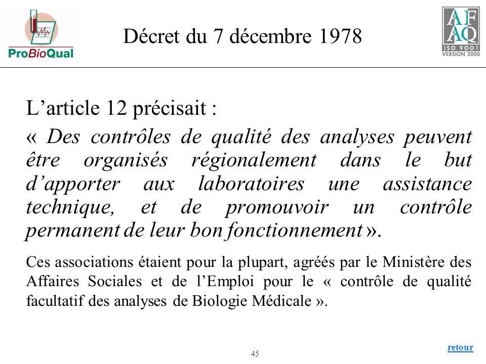 Décret du 7 décembre 1978 L'article 12 précisait :