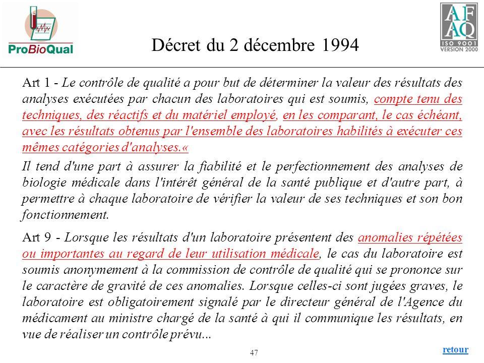 Décret du 2 décembre 1994
