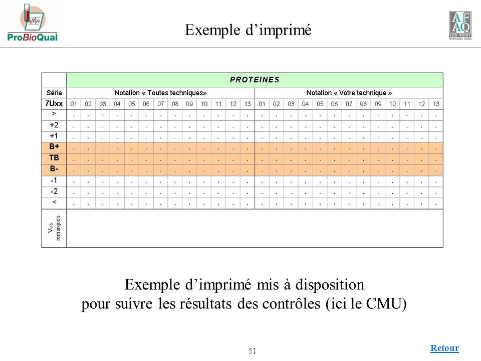 Exemple d'imprimé Exemple d'imprimé mis à disposition pour suivre les résultats des contrôles (ici le CMU)