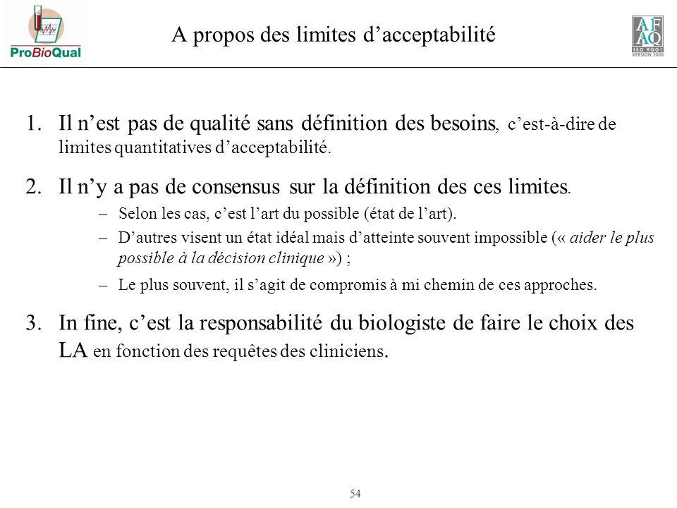 A propos des limites d'acceptabilité