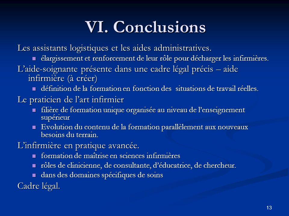 VI. Conclusions Les assistants logistiques et les aides administratives. élargissement et renforcement de leur rôle pour décharger les infirmières.