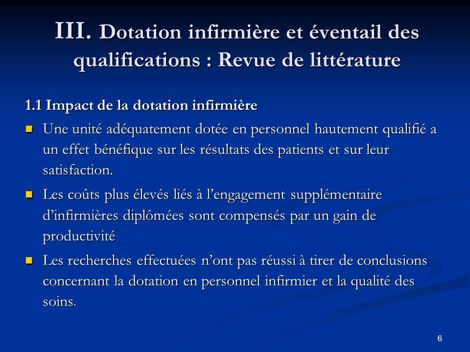 III. Dotation infirmière et éventail des qualifications : Revue de littérature