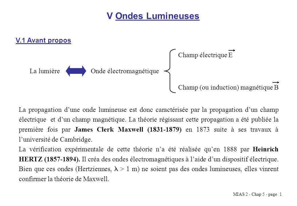 V Ondes Lumineuses V.1 Avant propos Champ électrique E