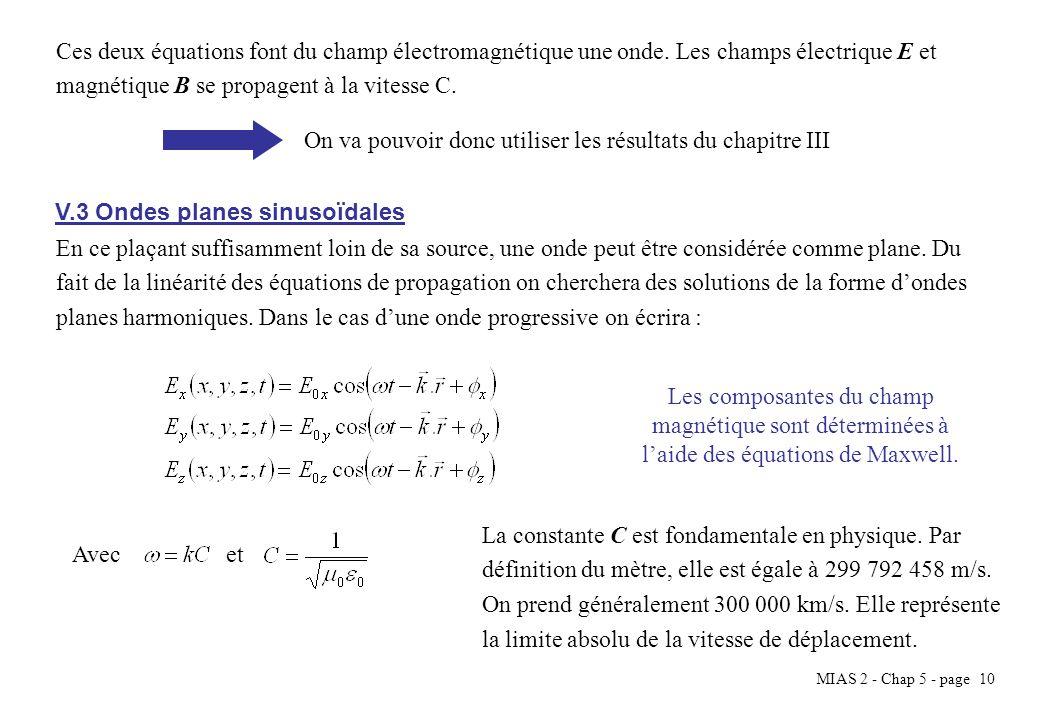 Ces deux équations font du champ électromagnétique une onde