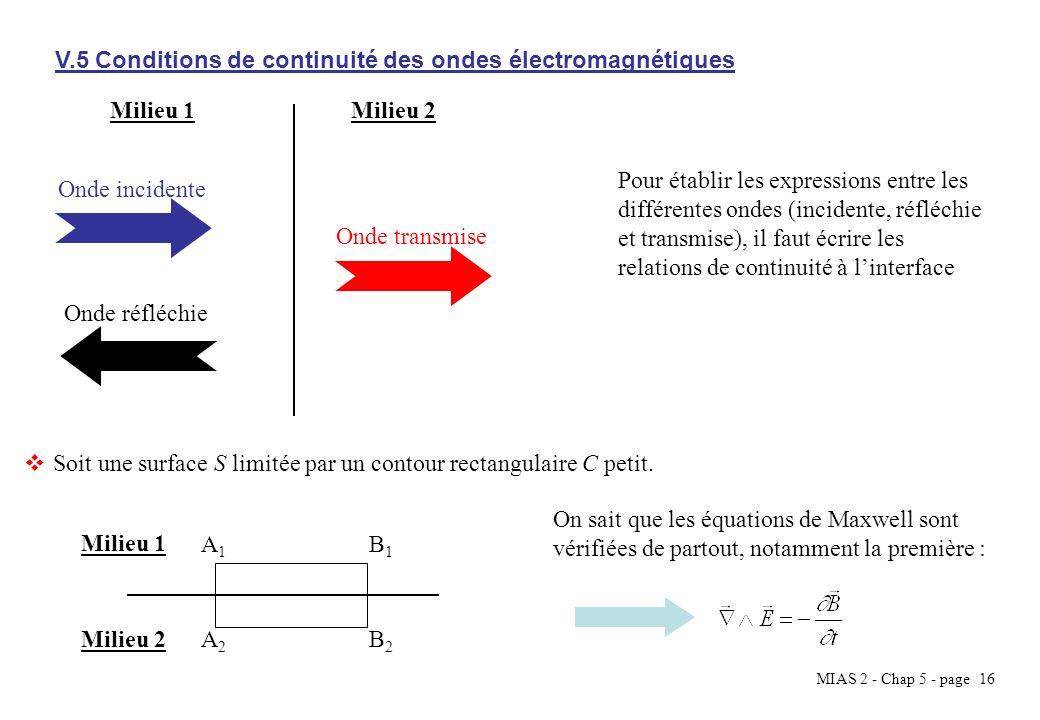 V.5 Conditions de continuité des ondes électromagnétiques
