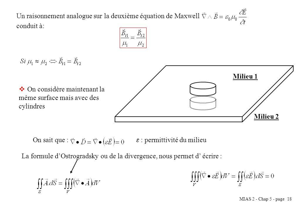 Un raisonnement analogue sur la deuxième équation de Maxwell
