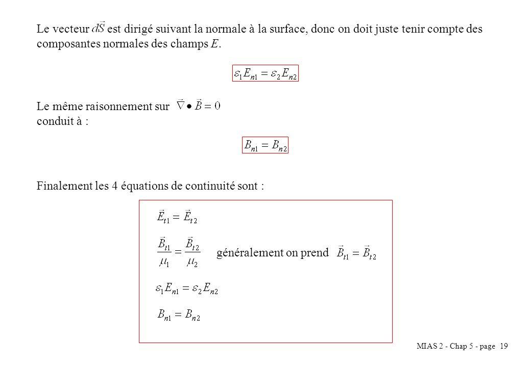 Le vecteur est dirigé suivant la normale à la surface, donc on doit juste tenir compte des composantes normales des champs E.