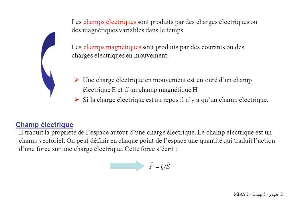 Les champs électriques sont produits par des charges électriques ou des magnétiques variables dans le temps