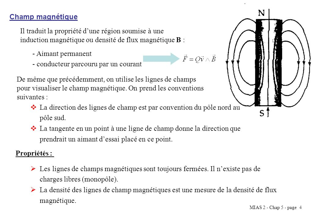 Champ magnétique Il traduit la propriété d'une région soumise à une induction magnétique ou densité de flux magnétique B :
