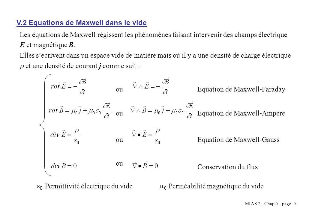 V.2 Equations de Maxwell dans le vide